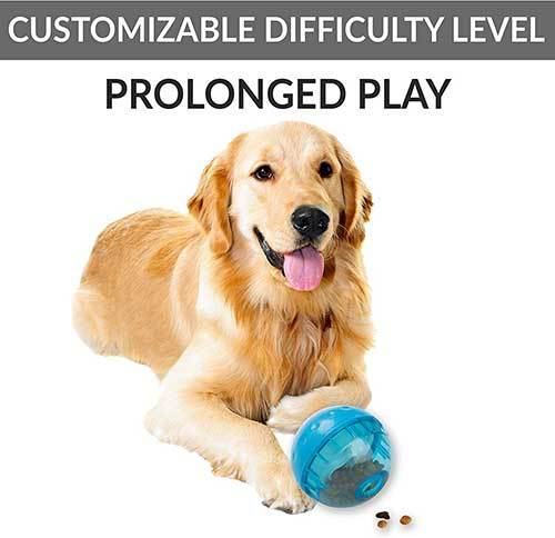 OurPets IQ Treat Ball Interactive Dog Toy
